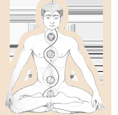 Hatha Yoga indien